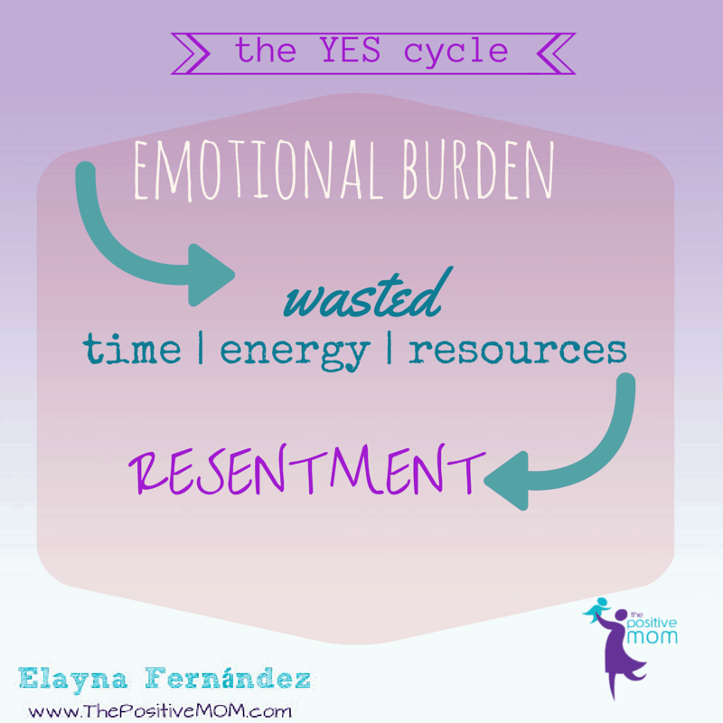 The Yes Cycle: emotional burden - resentment -
