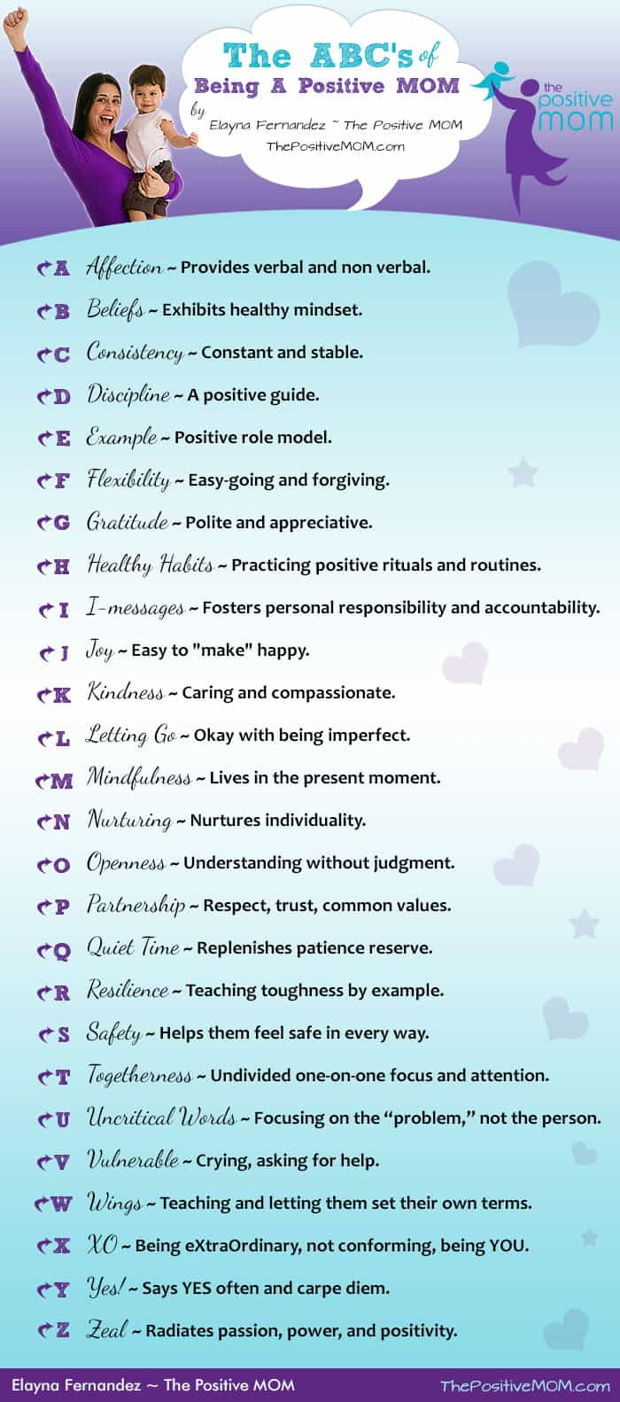 The ABCs of A Positive MOM - by Elayna Fernandez ~ The Positive MOM - with FREE PRINTABLE!