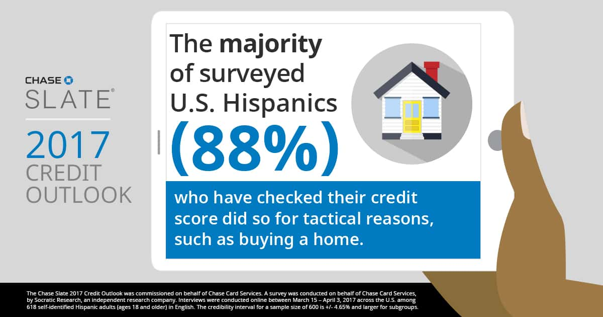 88% of US Hispanics checked their credit for tactical reasons: i.e. to buy a home | Chase Slate findings